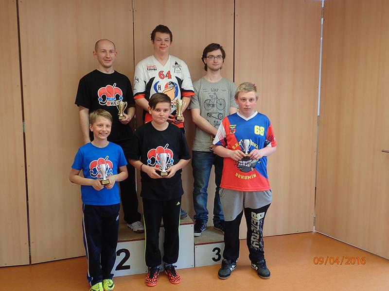 Vítězové turnaje